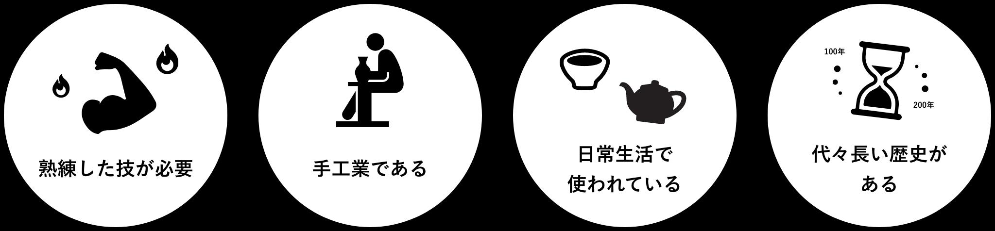 伝統工芸の特徴